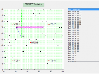 VANET Simulation-free-thesis
