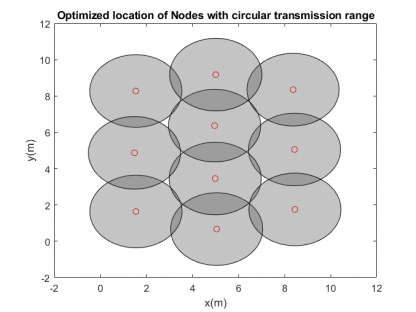 Optimal Location of WSN nodes by PSO-free-thesis